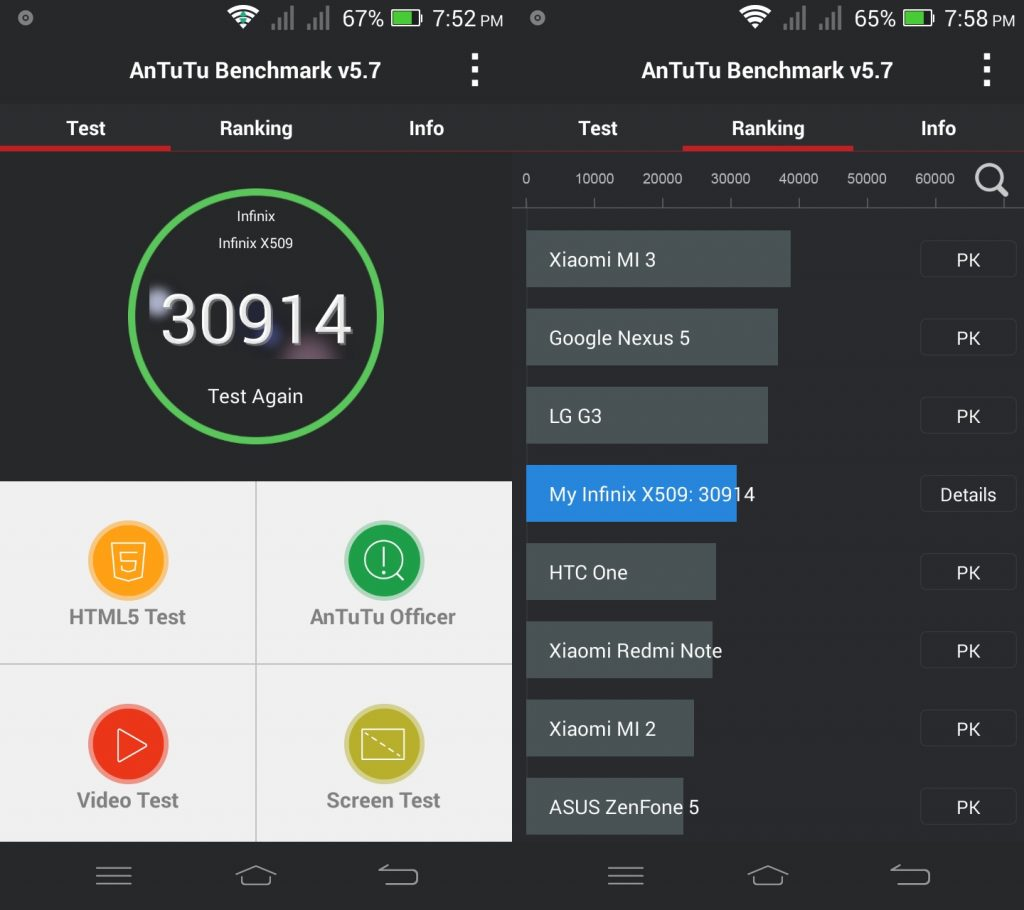 antutu benchmark on infinix zero 2