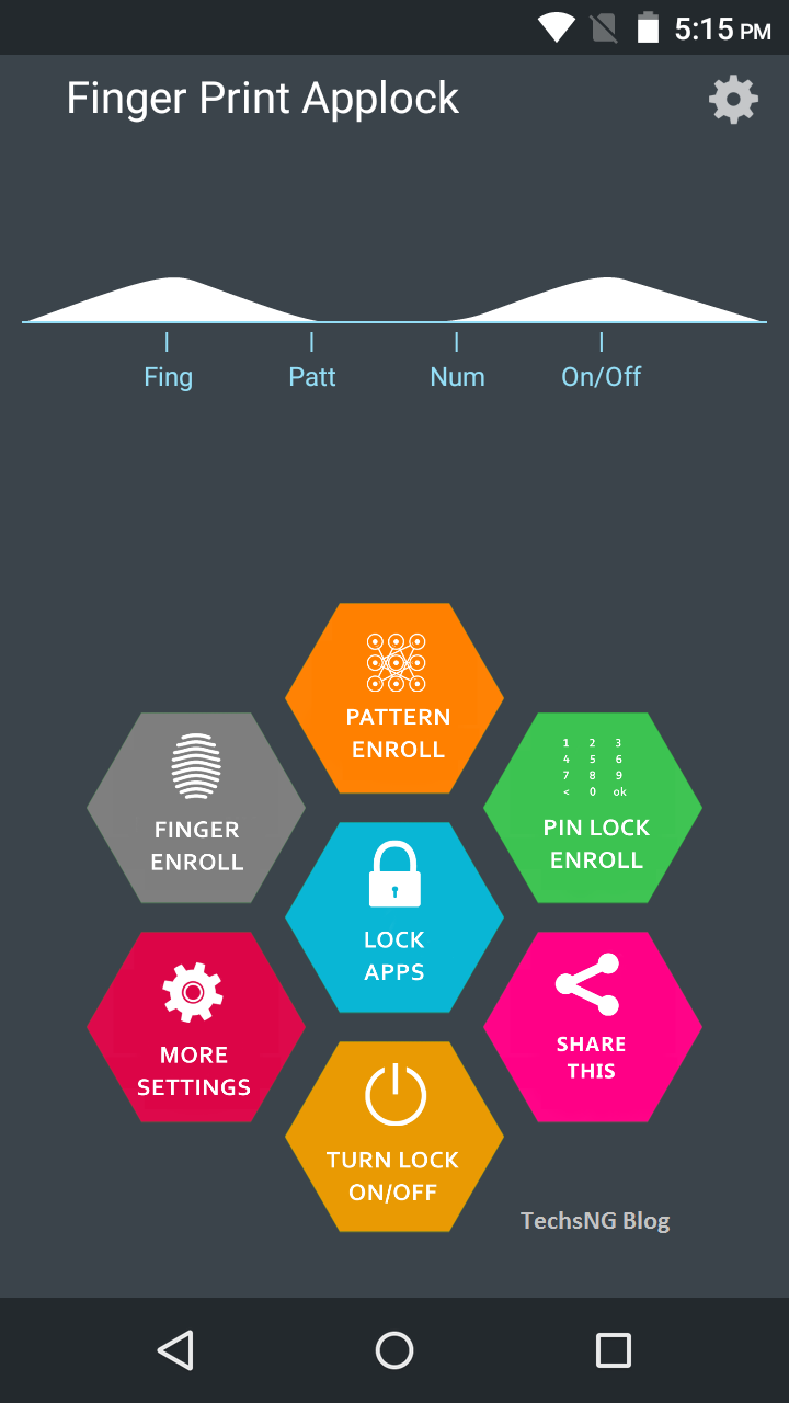 How to unlock apps on android using camera as fingerprint