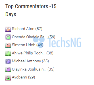 top commentators on techsng blog