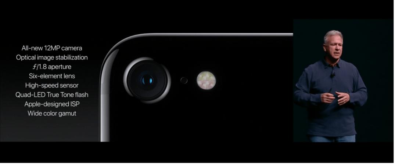 iPhone 7 and 7 Plus camera specs
