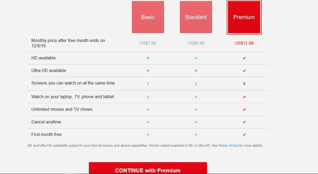 Netflix Nigeria subscription plans